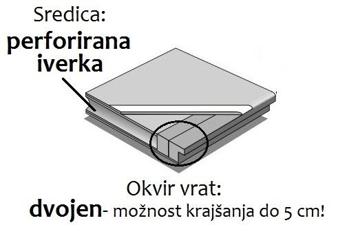 TRAKOVI